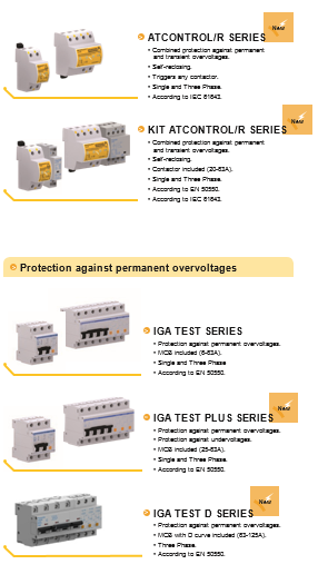 protection against permanent overvoltages